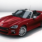 Fiat 124 Spider Modell 2015 in rot.